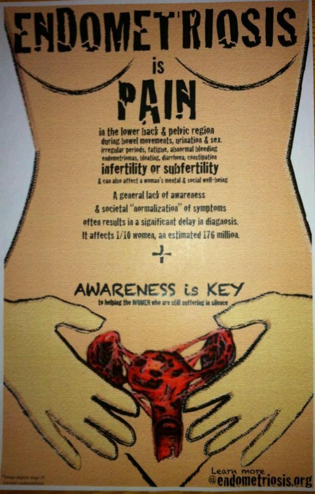 Severe abdominal pain clomid