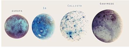 wpid-jupiters-moons.jpg